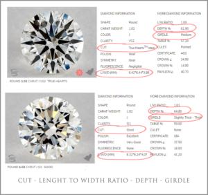 size example per cut