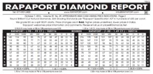 diamond priices