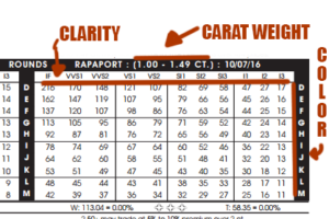 Rapaport-Round-Diamond-chart copy