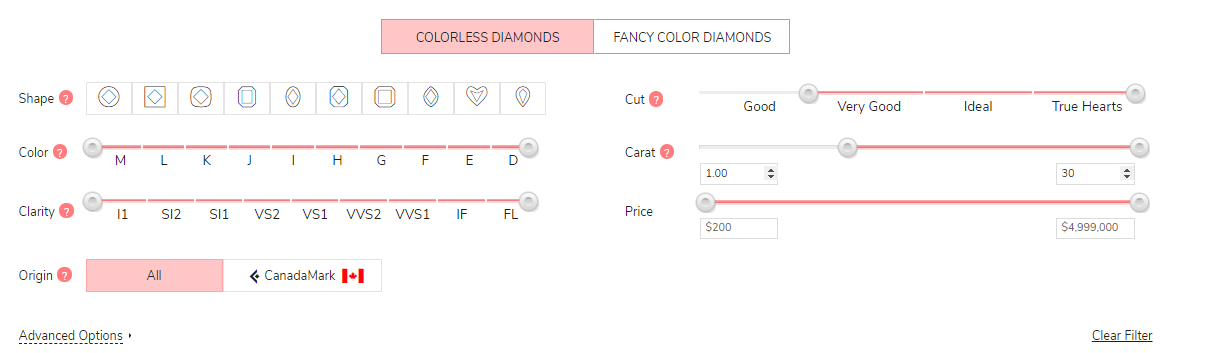 How To Buy A Diamond | Diamond Buying Guide