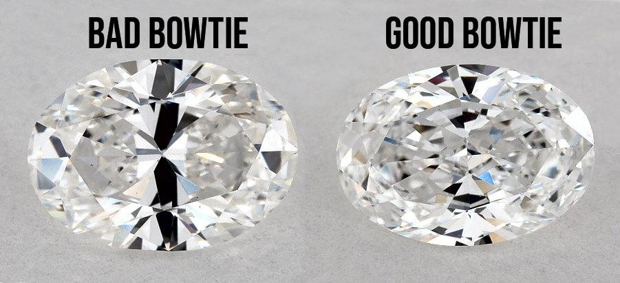 Oval Bowtie effect