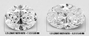 oval diamond buying guide